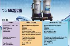 Gallery WATER PURIFIER<br>FILTER AIR 10 specification_mizuchi_dc_30